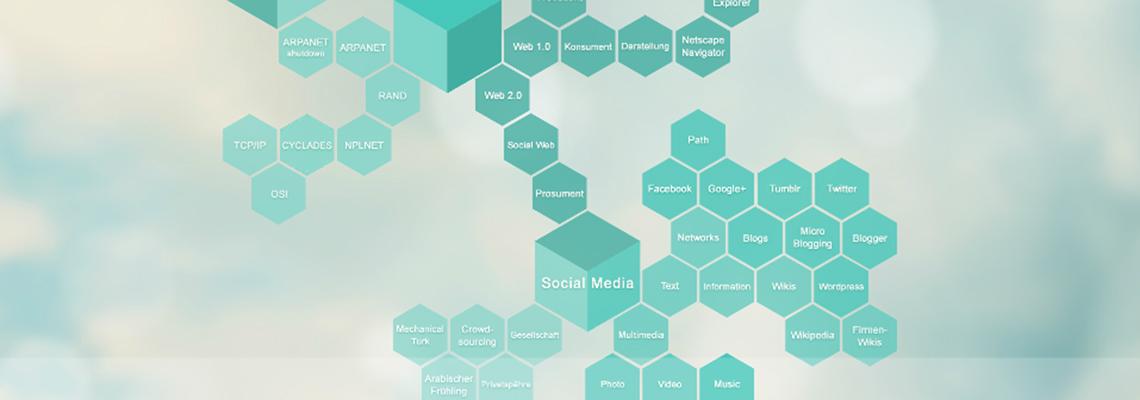 Roadmap to Webscience